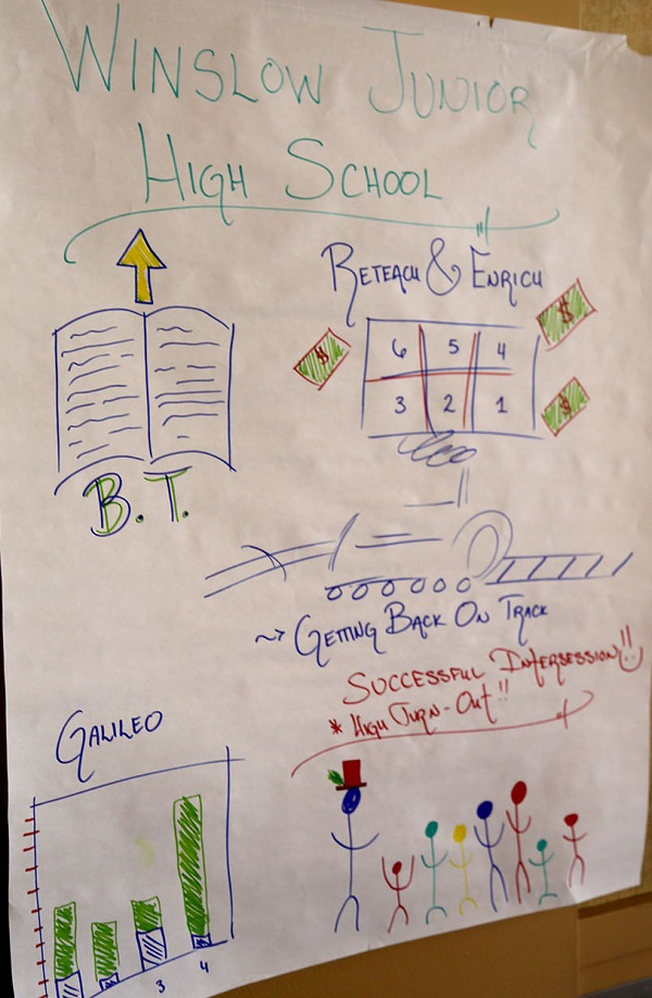 Beyond Textbooks helps schools boost achievement, adapt to new standards 371A5476DataDigProudPosterWinslowJrHighInside