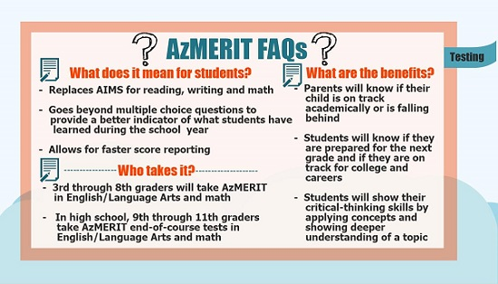New AzMERIT statewide assessment rolls out to schools this week AzMERIT-FAQS-41