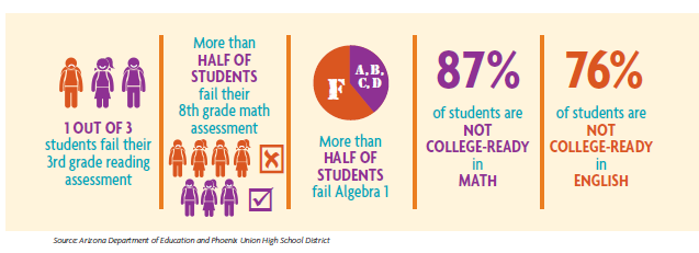 Thriving Together launched to prepare  youth for success in school, workforce Thriving-Together-Graphic