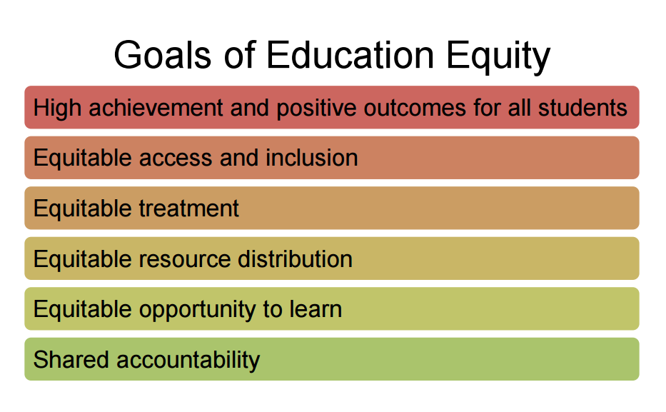 No more siloed conversations: Tackling opportunity, achievement gaps GoalsOfEducationalEquity1