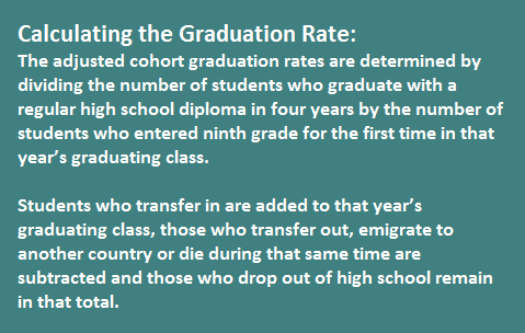Falling grad rate adds urgency to turnaround efforts CalculatingTheGraduationRate