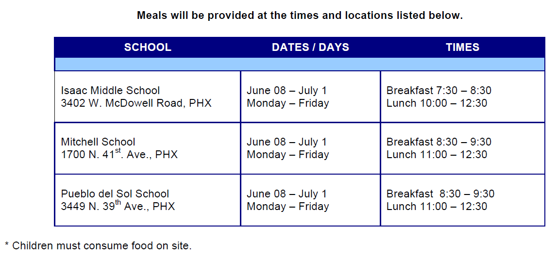Summer meals start for children in Isaac School District IsaacSchoolDistrictSummerMealsChart