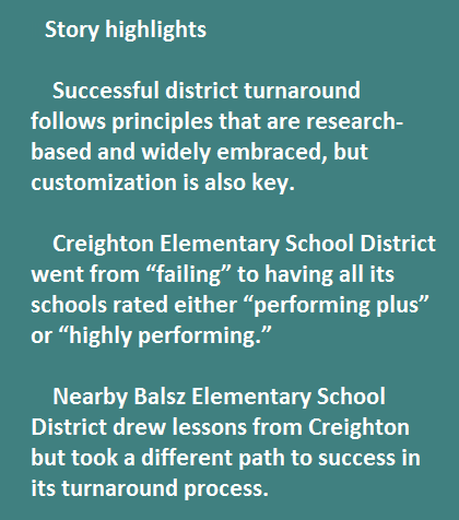 Replicating district turnaround: What works is customization TurnaroundStoryHighlightsBox