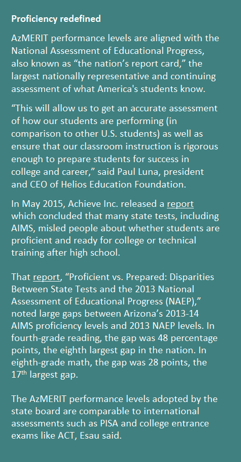 Test prep: Groups educate parents on AzMERIT results Sidebar-Proficiency