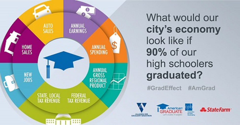 New data shows need for community-based solutions to dropout crisis CitysEconomy90PercentGraduateHP