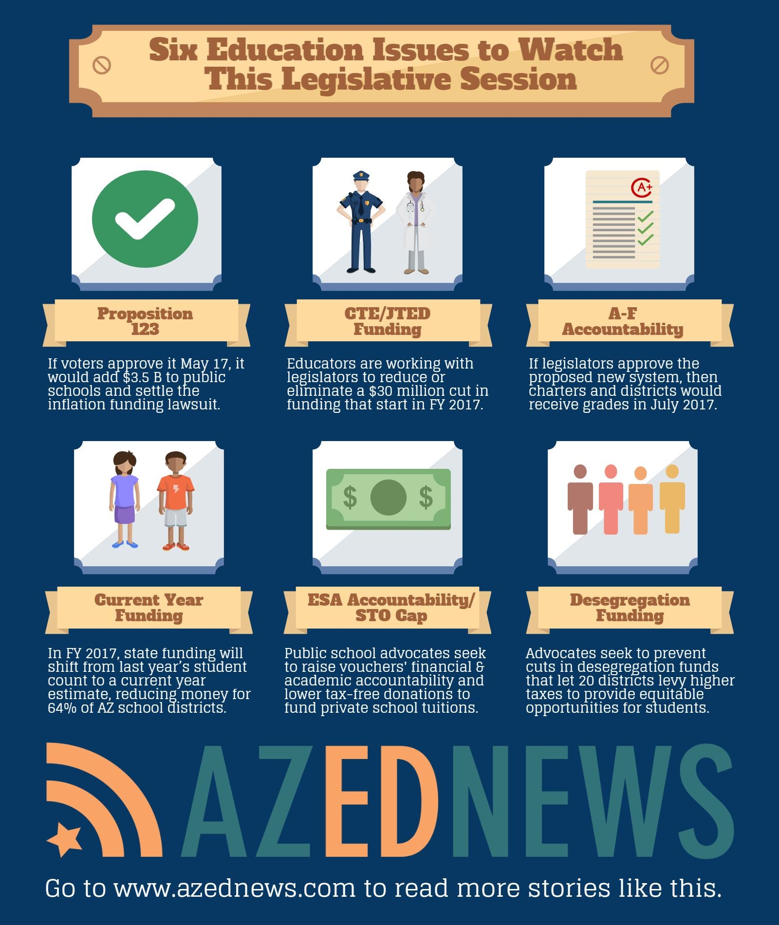 Six education issues to watch this legislative session UpdatedHiResSix-Things-to-Watch-This-Legislative-Session-Infographic