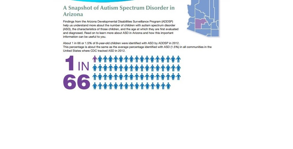 Cdc Says Developmental Disabilities Are >> Autism In Arizona Cdc Study Shows More Kids Need Early Diagnosis