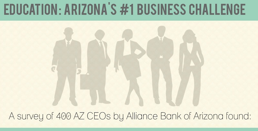 EducationArizonasNumberOneBusinessChallengeHP From An Infographic By Lisa Irish/AZEdNews