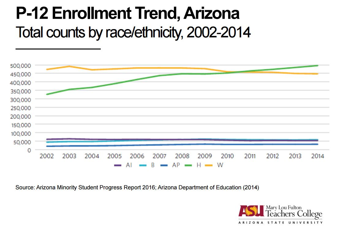ASU Dean: Educators need curiosity, creativity and courage to teach EnrollmentTrends