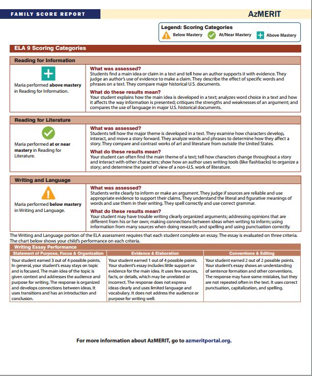 Parents offered cheat sheet for understanding, using kids AzMERIT scores (+ Infographic) AzMERITELABackPageReport