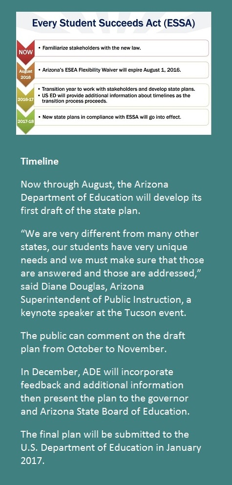 How the Every Student Succeeds Act will impact Arizona's schools ESSA-Timeline-Sidebar-Cropped