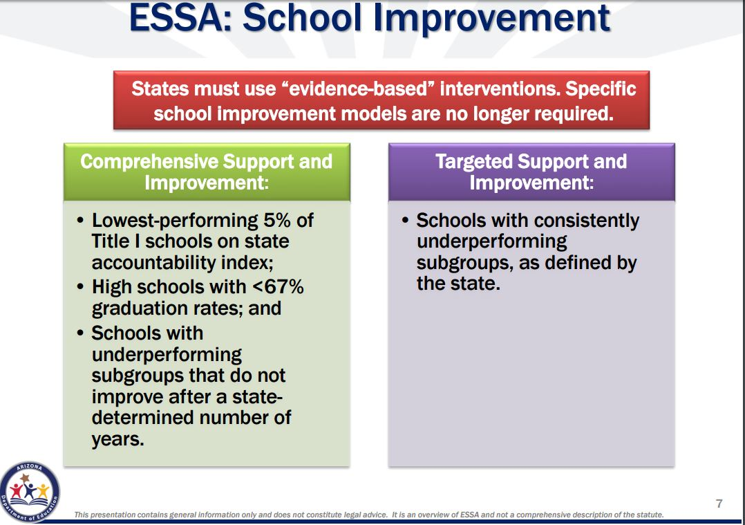 How the Every Student Succeeds Act will impact Arizona's schools School-Improvement