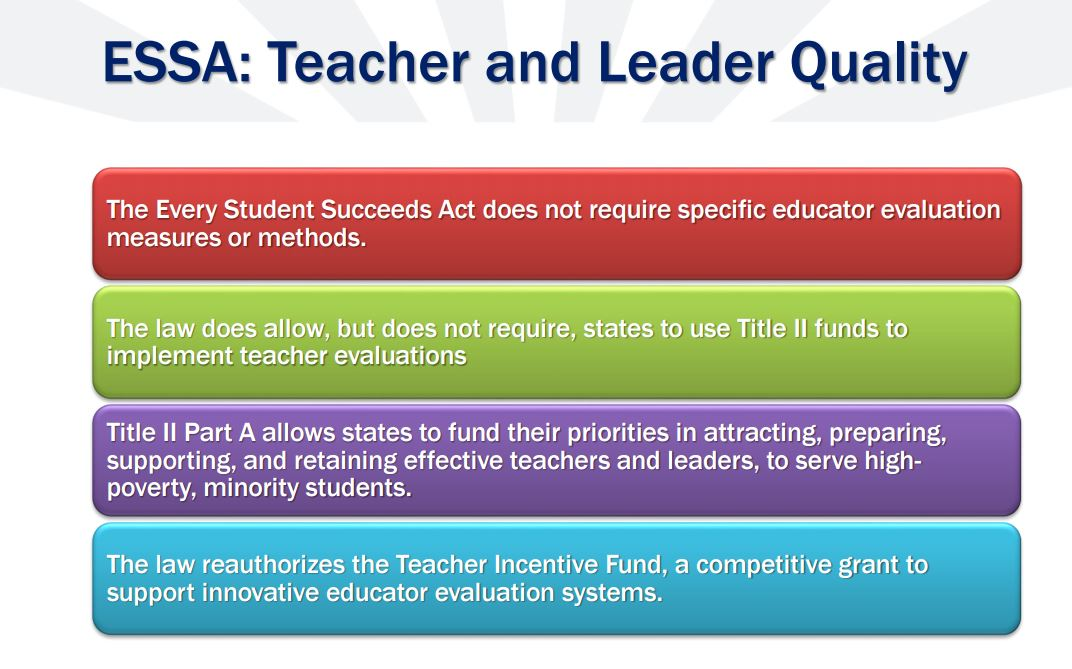 How the Every Student Succeeds Act will impact Arizona's schools (+ Infographic) TeacherAndLeaderQuality