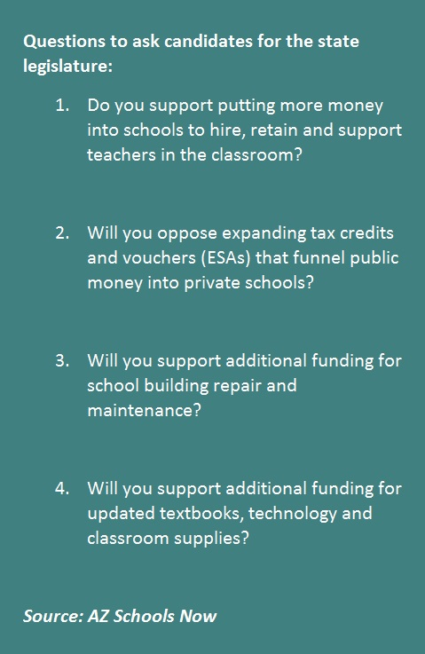 Guides aim to show levels of legislators' support for public schools (+ Infographic) VotingResources2016Sidebar-BKG