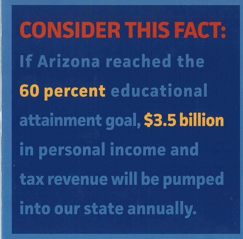 Achieve60AZ: Increasing degrees, certification will boost income, state economy MeetGoal3.5BAYear