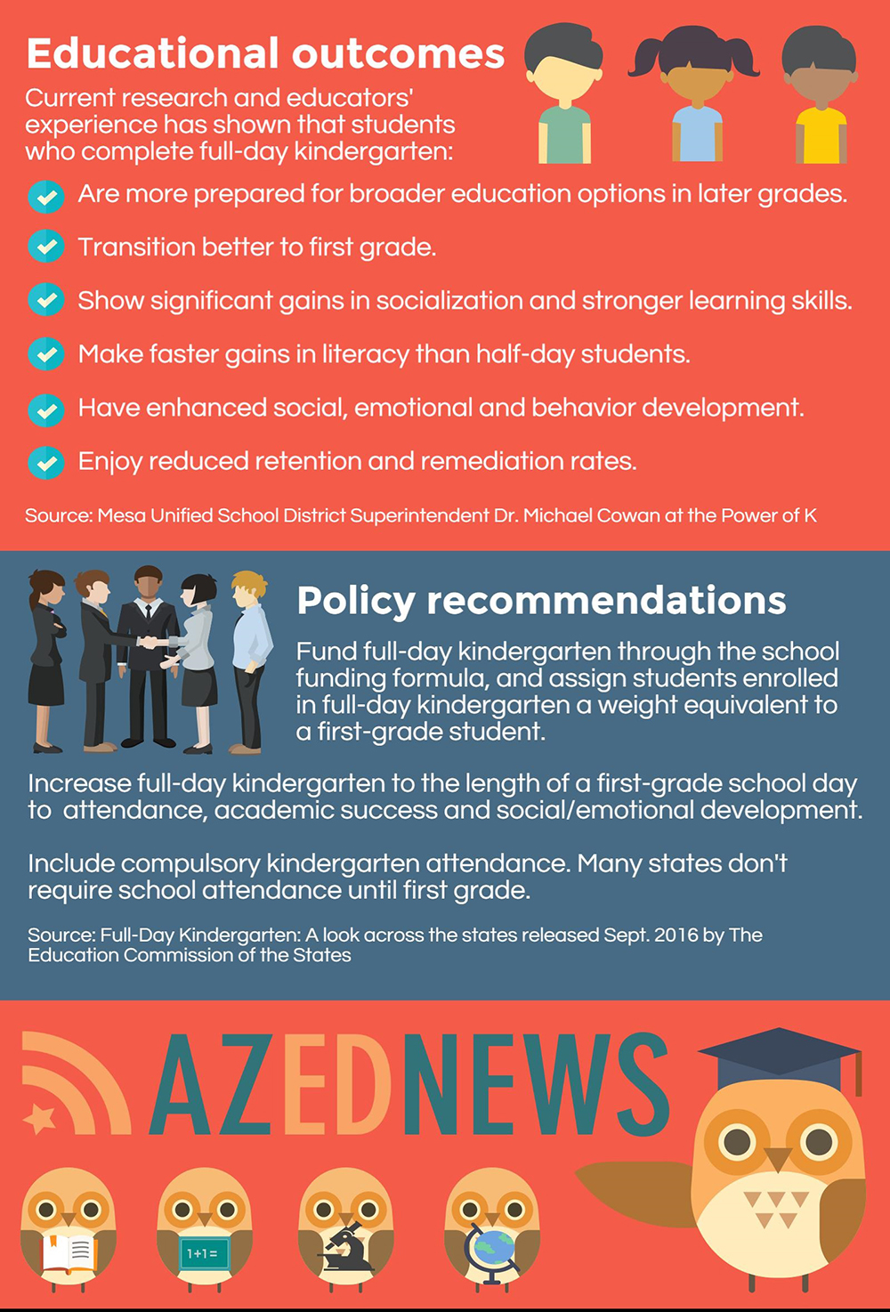 Leaders say full-day kindergarten is key to early literacy (+ Infographic) AZEdNewsKindergartenOutcomesAndPolicyInfographic
