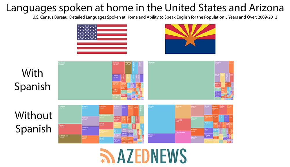 Arizona schools increase language instruction in response to workforce needs, global economy Arizona-United-States-Languages