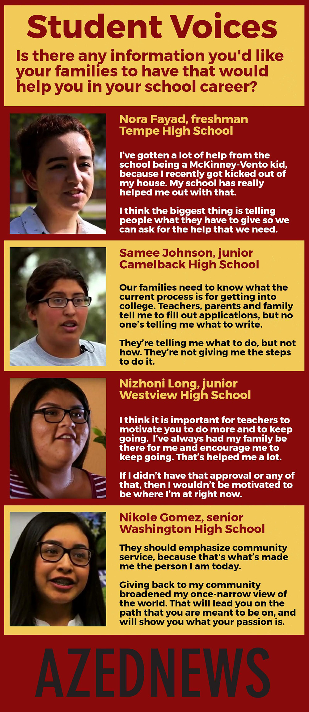 Students share how school support helped them succeed (+ Videos, Infographic) AZEdNewsStudentVoicesInfographic