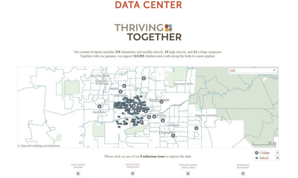 Submitted Stories data-center-1024x613