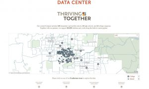Thriving together creates groundbreaking new data center to share key education demographics with leaders, community data-center-300x179