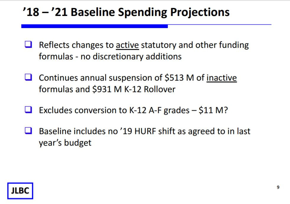 Legislators' priorities: Restoring classroom resource funding JLBC-2018-to-2021-Baseline-Spending-Projections-