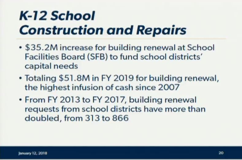 Governor's budget details education priorities, funding sources (+ Video) K12-school-repairs