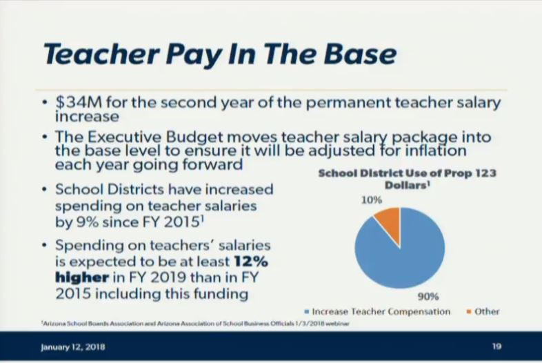 Governor's budget details education priorities, funding sources (+ Video) TeacherPayinBase