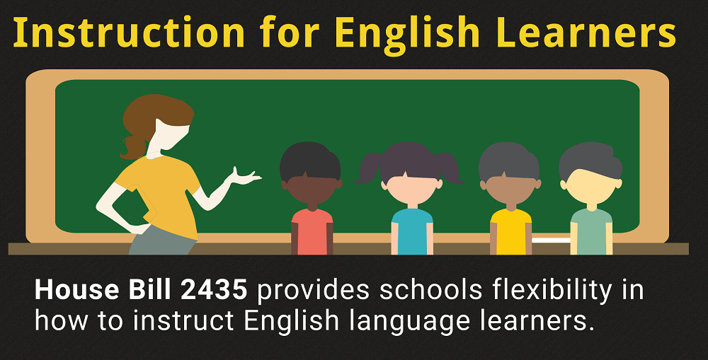 instruction for english language learners azednews