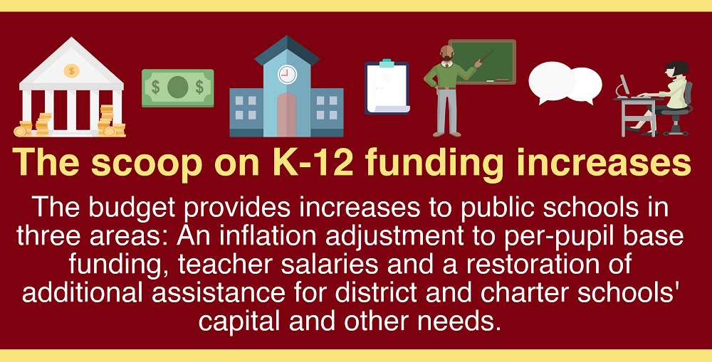 A Portion Of The Scoop On K-12 Funding Increases Infographic By Lisa Irish/AZEdNews