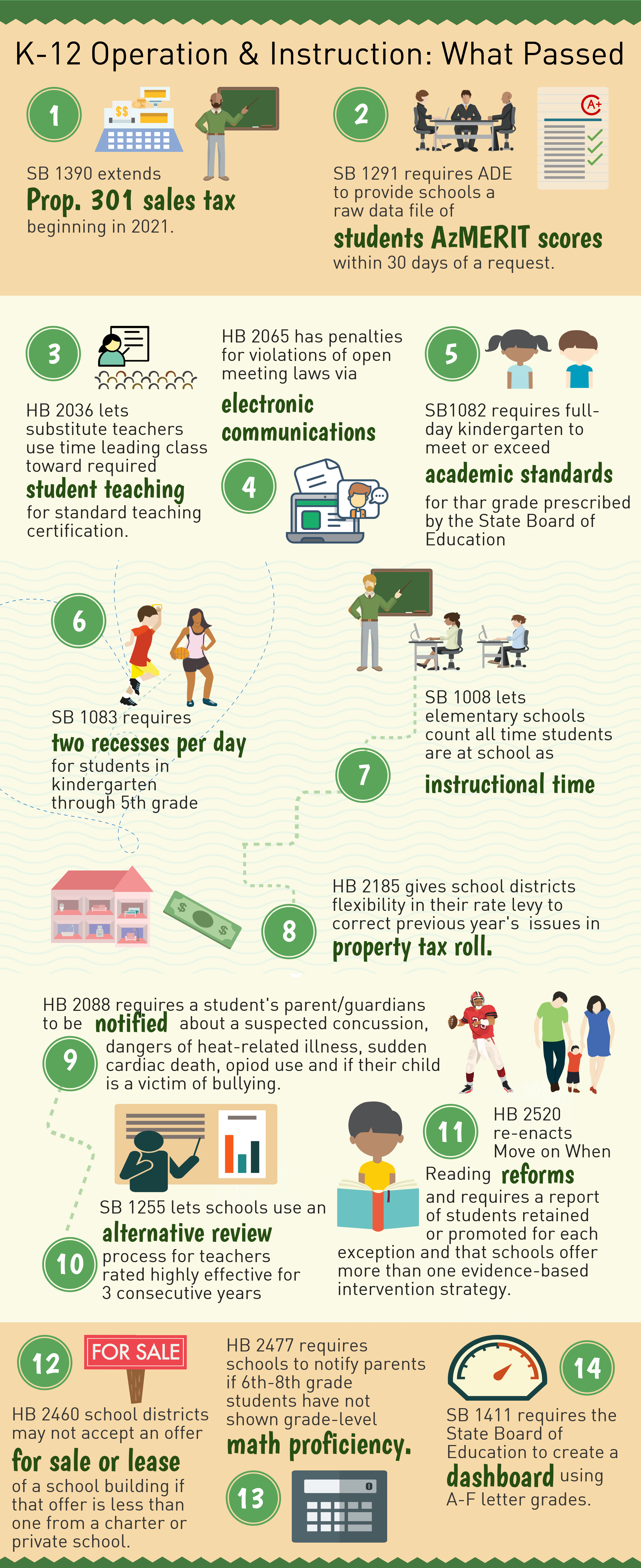 Legislative Wrap-Up: What the new budget and bills mean for K-12 schools (+ Infographics) AZEdNews-Legislative-Wrap-Up-Operation-and-Instruction-Portion-of-Infographic-1