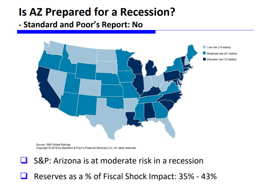 Budget update: Growth adds $1B to general fund Is-AZ-Prepared-for-a-recession