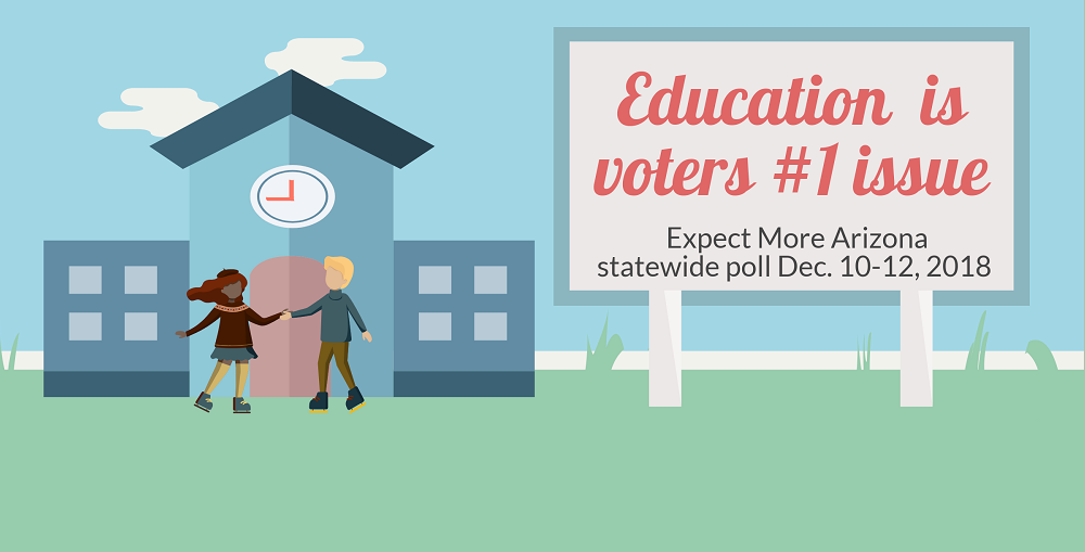 A Portion Of AZEdNews Arizona Voters On Education Infographic By Lisa Irish/AZEdNews