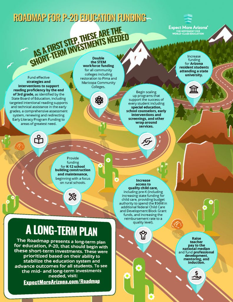 New report outlines vision, priorities for P-20 education funding P20-Roadmap-One-Pager_Page_2-791x1024