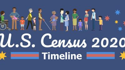 Ed commissioner concerned about teacher absences, school buildings AZEdNews-Census-2020-Timeline-Infographic-HP-400x225