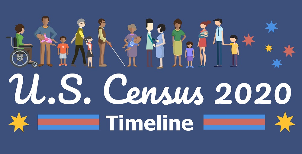 A Portion Of The AZEdNews Census 2020 Timeline Infographic By Lisa Irish/AZEdNews