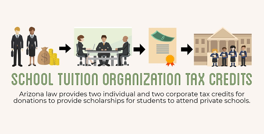 Betsy DeVos: Trump 'could talk about education more' AZEdNews-STO-Tax-Credits-Infographic-HP