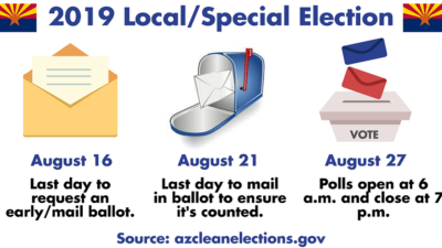 Ed commissioner concerned about teacher absences, school buildings 2019-AZEdNews-Local-Special-Election-Deadlines-Infographic-HP-400x225