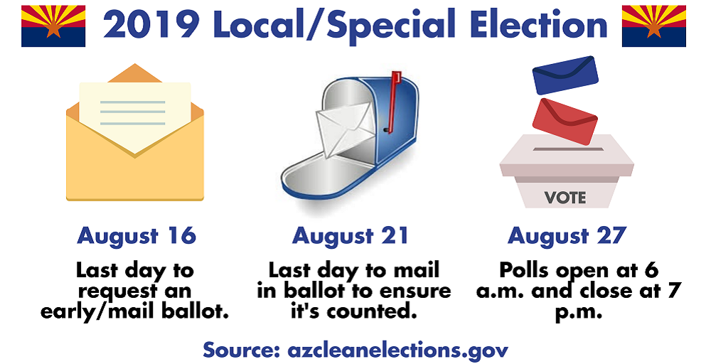 2019 AZEdNews Local Special Election Deadlines Infographic Portion By Lisa Irish/AZEdNews