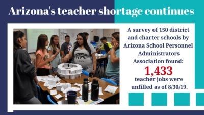 Black Families Haven't Been Hoodwinked, We Come From a Legacy of School Choice AZEdNews-Arizona-Teacher-Shortage-Continues-in-2019-HP-Infographic-400x225