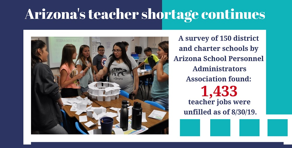 A Portion Of The AZEdNews Arizona Teacher Shortage Continues In 2019 HP Infographic By Lisa Irish/AZEdNews