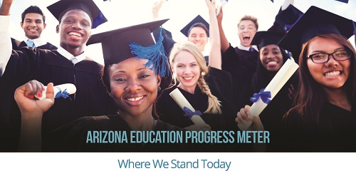 Arizona's Progress On It's Education Progress Meter Goals. Chart Courtesy Expect More Arizona