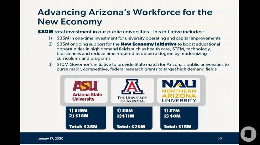 Take a look at details of Gov's education budget proposal Advancing-Arizonas-Workforce