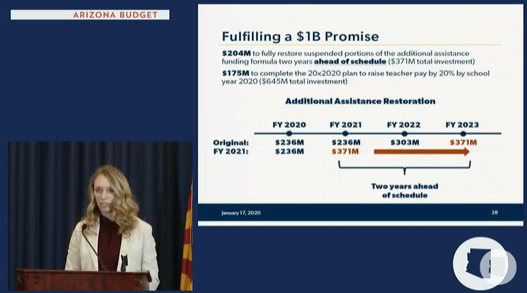 Take a look at details of Gov's education budget proposal Fulfilling-a-promise