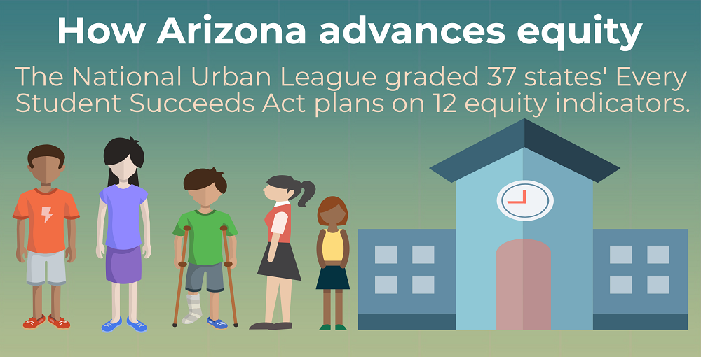 A Portion Of The AZEdNews AZ Equity Report Card Infographic By Lisa Irish/AZEdNews