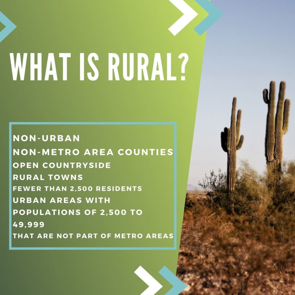 Rural and remote schools: Advancing equity through deeper learning What-is-Rural-graphic-1024x1024