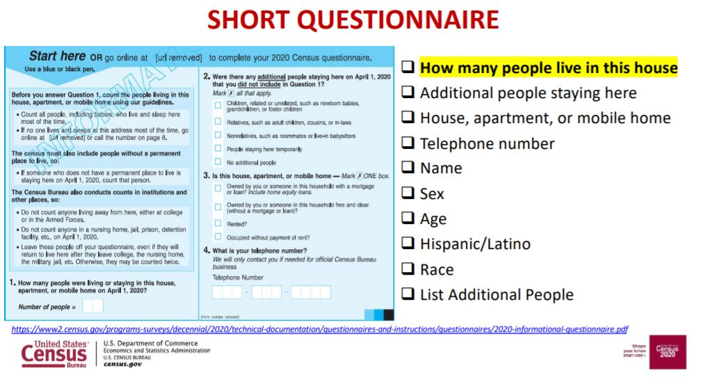 Students use census data in class, share its importance at home Census-questionnaire-image