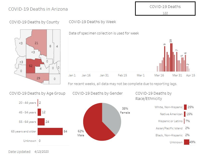 You can get tested now if you think you've been exposed to COVID-19 4-13-COVID-Deaths-in-AZ