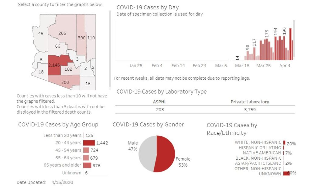 You can get tested now if you think you've been exposed to COVID-19 4-15-COVID-Cases-1024x614