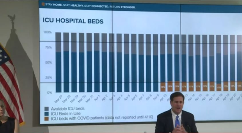 You can get tested now if you think you've been exposed to COVID-19 4-22-briefing-Gov-Ducey