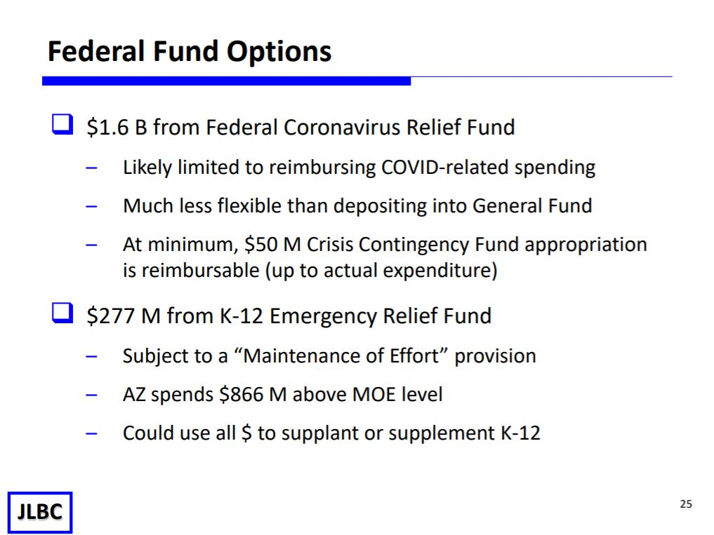 You can get tested now if you think you've been exposed to COVID-19 Federal-Fund-Options